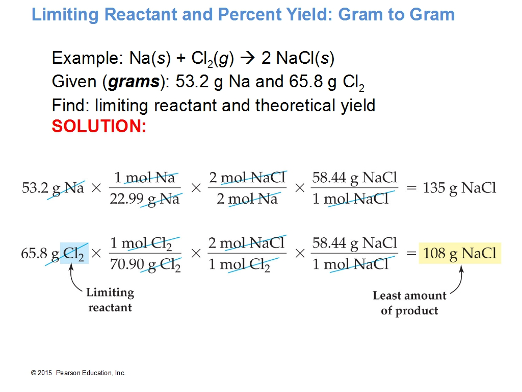 Worksheets Theoretical And Percent Yield Worksheet percent yield kordur moorddiner co limiting reactant and gram to gram